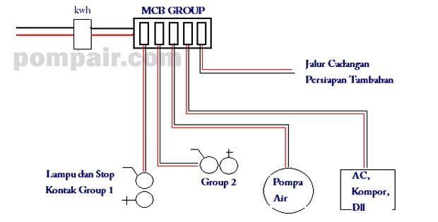 Instalasi-listrik-rumah-tangga