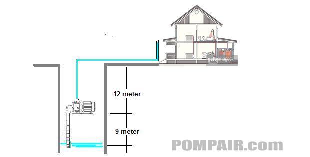 Pompa-air-sumur-dangkal-terbaik