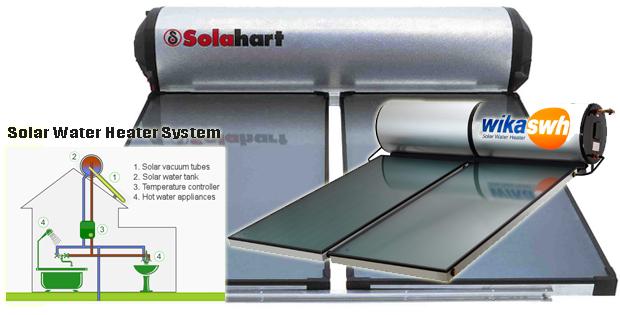 Memasang-solar-water-heater