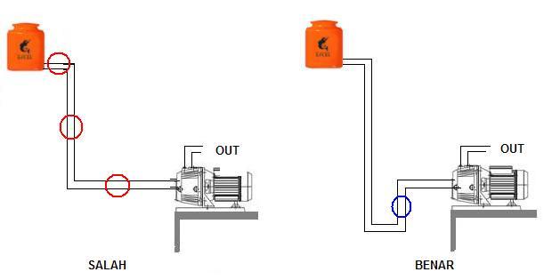 Kesalahan-memasang-pompa-heater